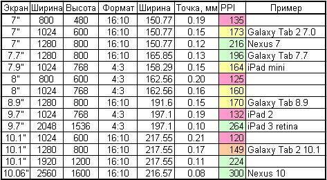 Сколько форматов а4 в а1 таблица